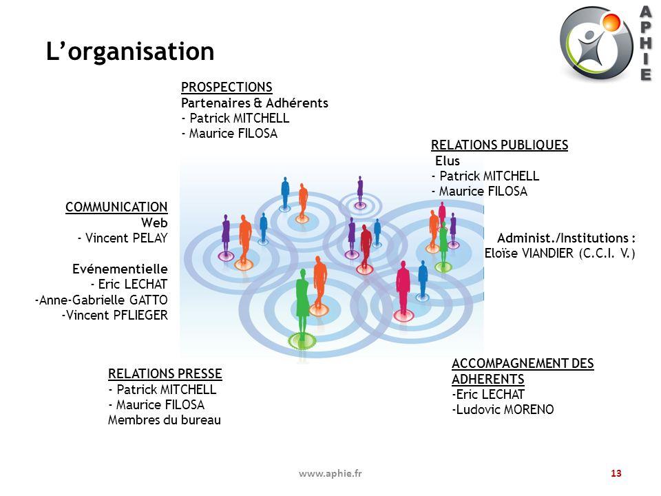 Lorganisation www.aphie.fr13 COMMUNICATION Web - Vincent PELAY Evénementielle - Eric LECHAT -Anne-Gabrielle GATTO -Vincent PFLIEGER PROSPECTIONS Parte