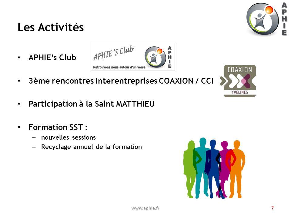 Les Activités APHIEs Club 3ème rencontres Interentreprises COAXION / CCI Participation à la Saint MATTHIEU Formation SST : – nouvelles sessions – Recy