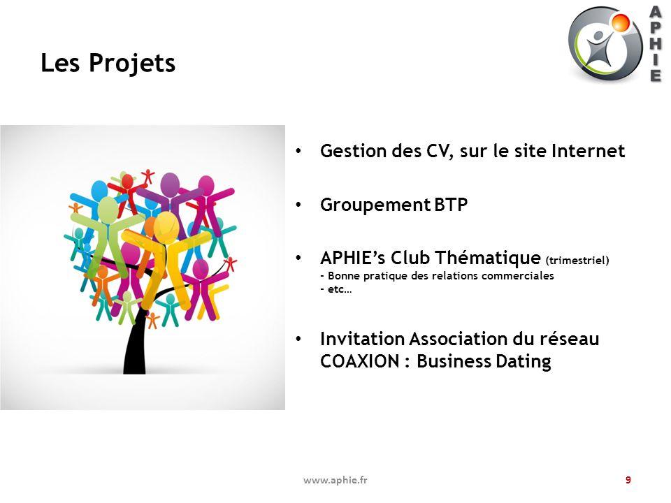 Les Projets Gestion des CV, sur le site Internet Groupement BTP APHIEs Club Thématique (trimestriel) - Bonne pratique des relations commerciales - etc