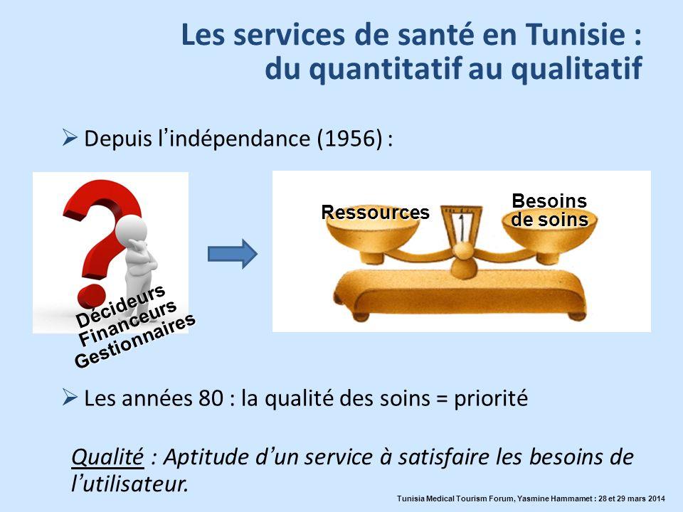 Ressources Besoins de soins Depuis lindépendance (1956) : Les services de santé en Tunisie : du quantitatif au qualitatif Tunisia Medical Tourism Foru