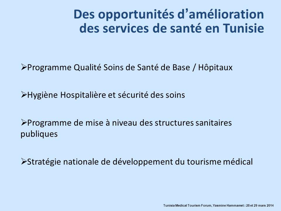 Pourquoi une agence daccréditation en santé en Tunisie Répondre aux normes internationales des services dans les établissements de santé.
