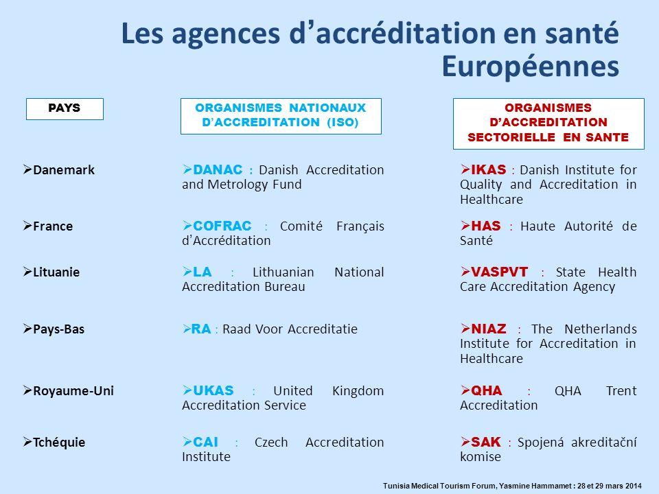 Les agences daccréditation en santé Européennes Lituanie Pays-Bas Danemark Royaume-Uni Tchéquie France LA : Lithuanian National Accreditation Bureau R