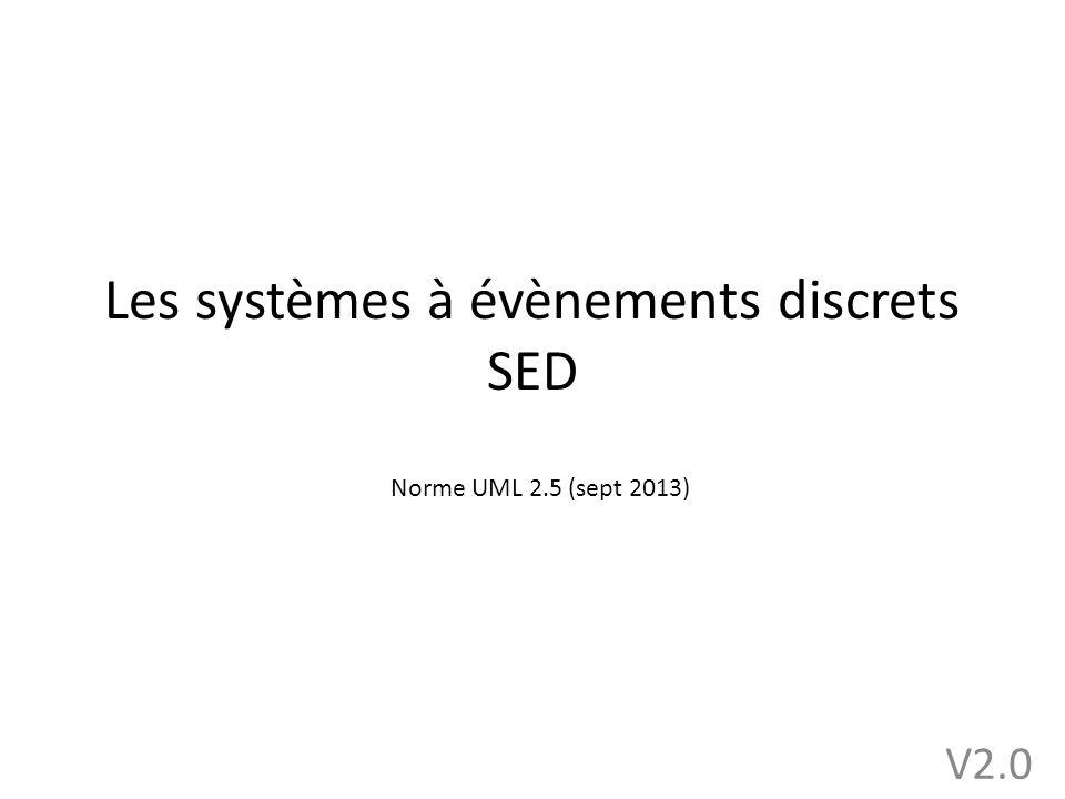 SED en SysML 12