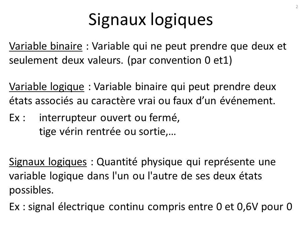 Systèmes logiques Systèmes logiques : Ensemble de composants qui effectuent des fonctions sur des signaux logiques dans le but de stocker, communiquer ou de transformer de l information.