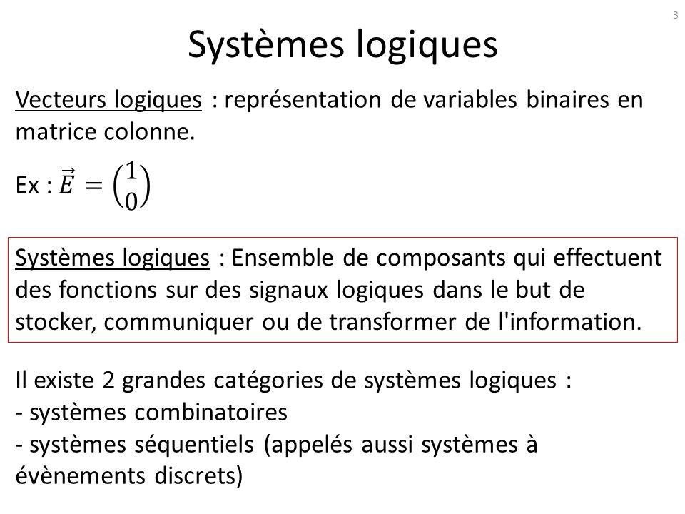 Système Combinatoire Un système logique, dont l évolution future de la sortie ne dépend que des entrées qui lui sont appliquées, est un système combinatoire.