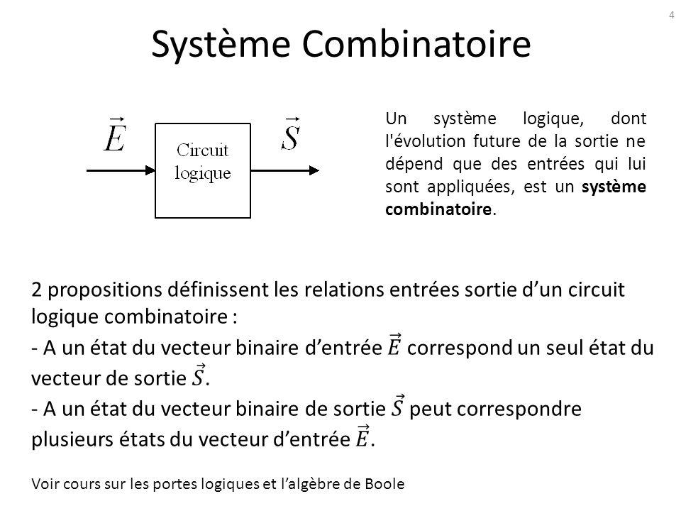 Définitions SysML Bloc : classification qui représente un ensemble dobjets partageant les mêmes spécificités.(classe en informatique).
