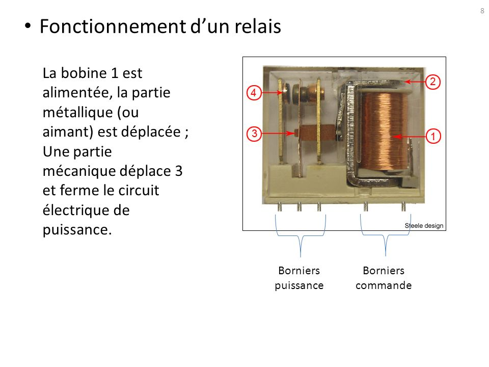 9 Fonctionnement dun relais Voir simulation automgen