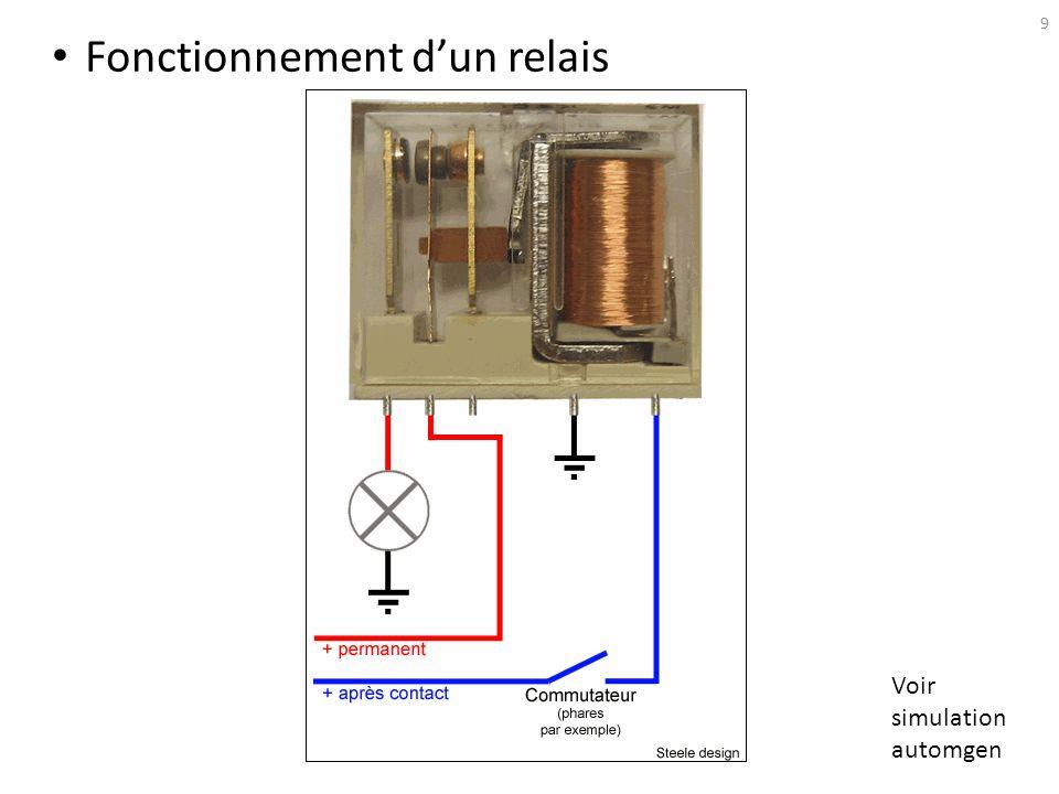 Relais Relais électromécanique Contacteurs associés