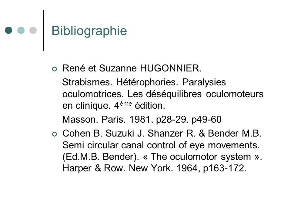 Bibliographie René et Suzanne HUGONNIER. Strabismes. Hétérophories. Paralysies oculomotrices. Les déséquilibres oculomoteurs en clinique. 4 ème éditio