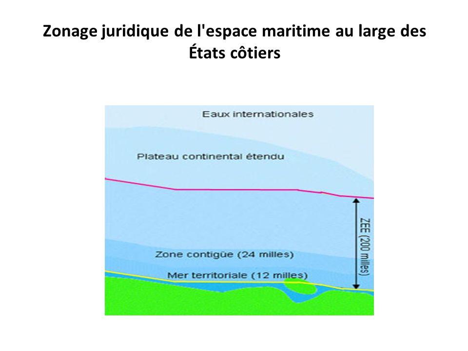 Zonage juridique de l'espace maritime au large des États côtiers