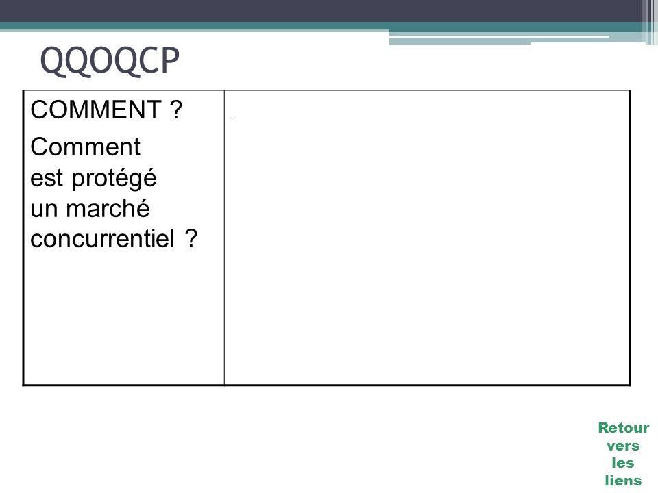 QQOQCP COMMENT ? Comment est protégé un marché concurrentiel ? A l'international, l'OMC régule les règles du libre-échange. Pour l'Europe, c'est la Di