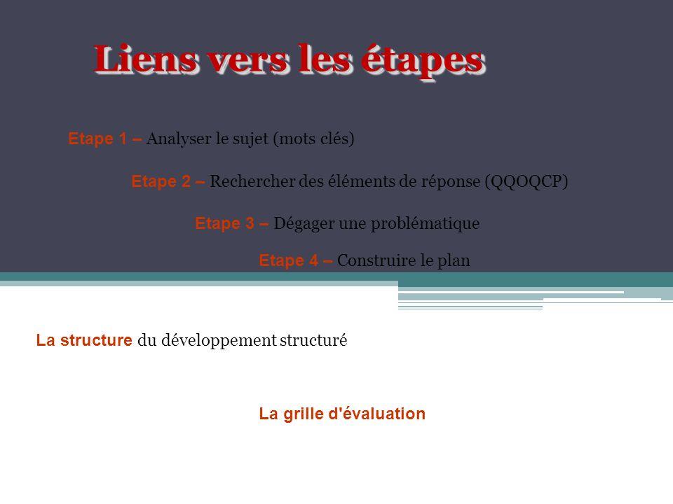 Liens vers les étapes Liens vers les étapes Etape 1 – Analyser le sujet (mots clés) Etape 2 – Rechercher des éléments de réponse (QQOQCP) Etape 3 – Dé