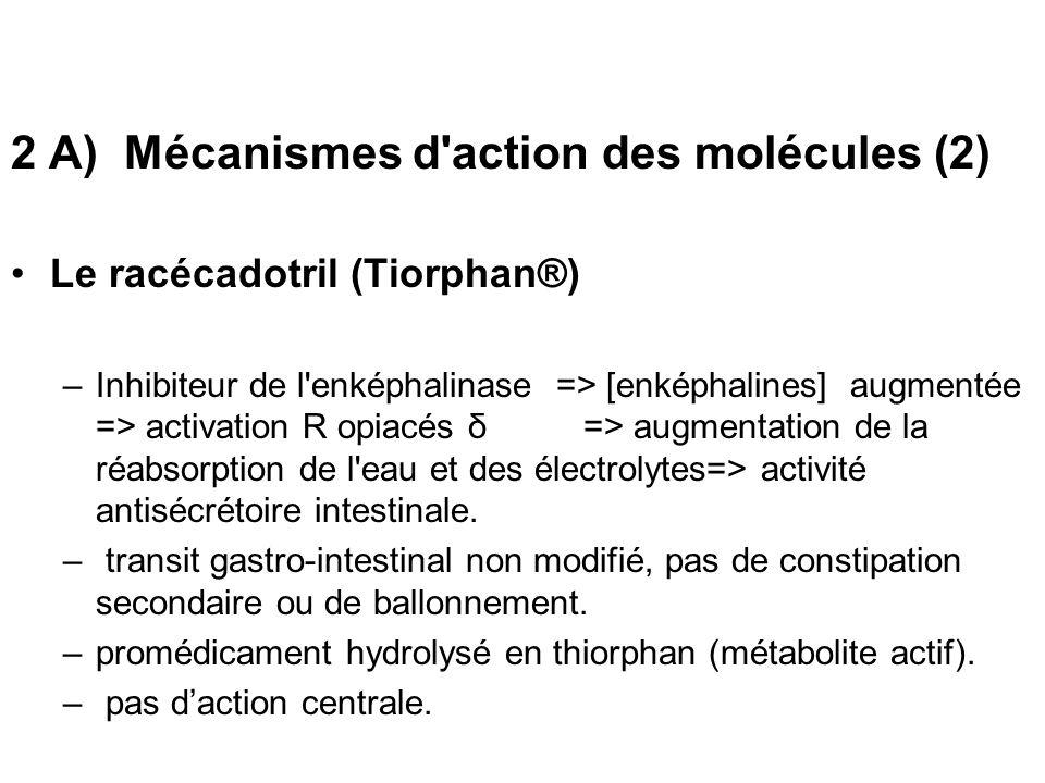 2 A) Mécanismes d'action des molécules (2) Le racécadotril (Tiorphan®) –Inhibiteur de l'enképhalinase => [enképhalines] augmentée => activation R opia