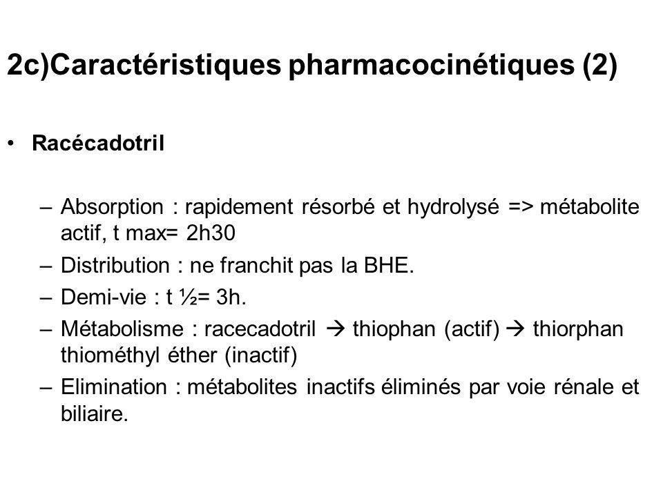 2c)Caractéristiques pharmacocinétiques (2) Racécadotril –Absorption : rapidement résorbé et hydrolysé => métabolite actif, t max= 2h30 –Distribution :