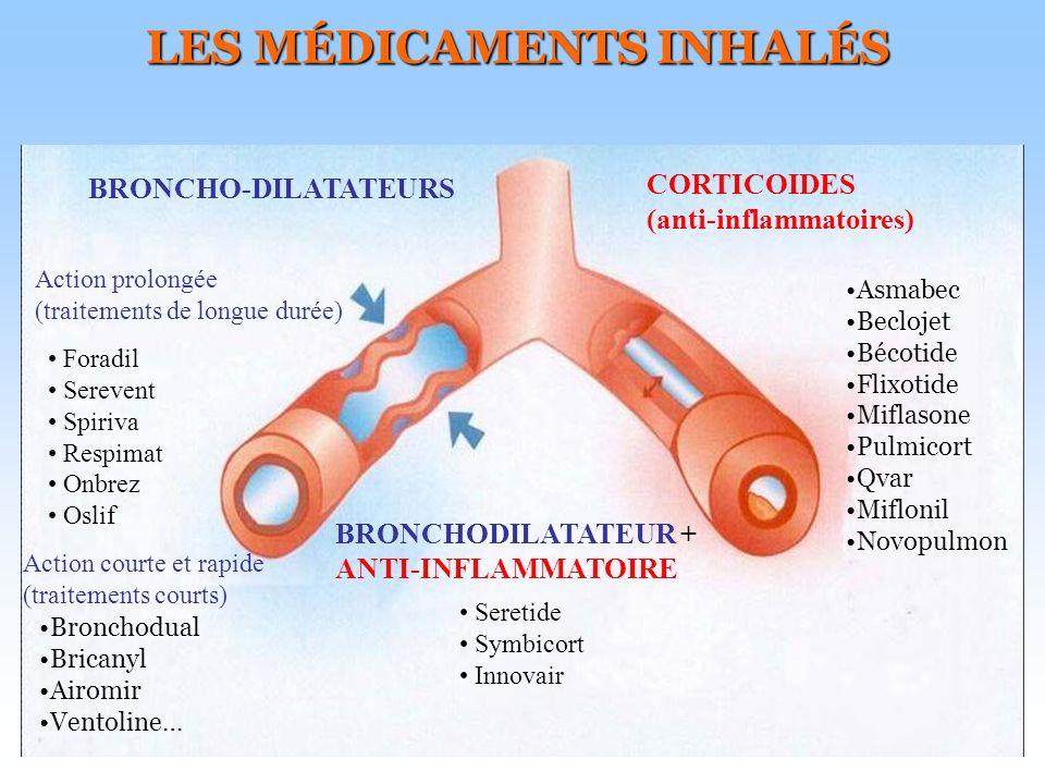 18 LES MÉDICAMENTS INHALÉS BRONCHO-DILATATEURS Action prolongée (traitements de longue durée) Foradil Serevent Spiriva Respimat Onbrez Oslif Action co