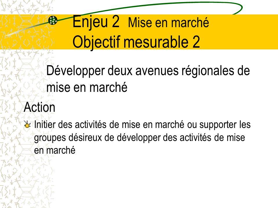 Développer deux avenues régionales de mise en marché Action Initier des activités de mise en marché ou supporter les groupes désireux de développer des activités de mise en marché Enjeu 2 Mise en marché Objectif mesurable 2
