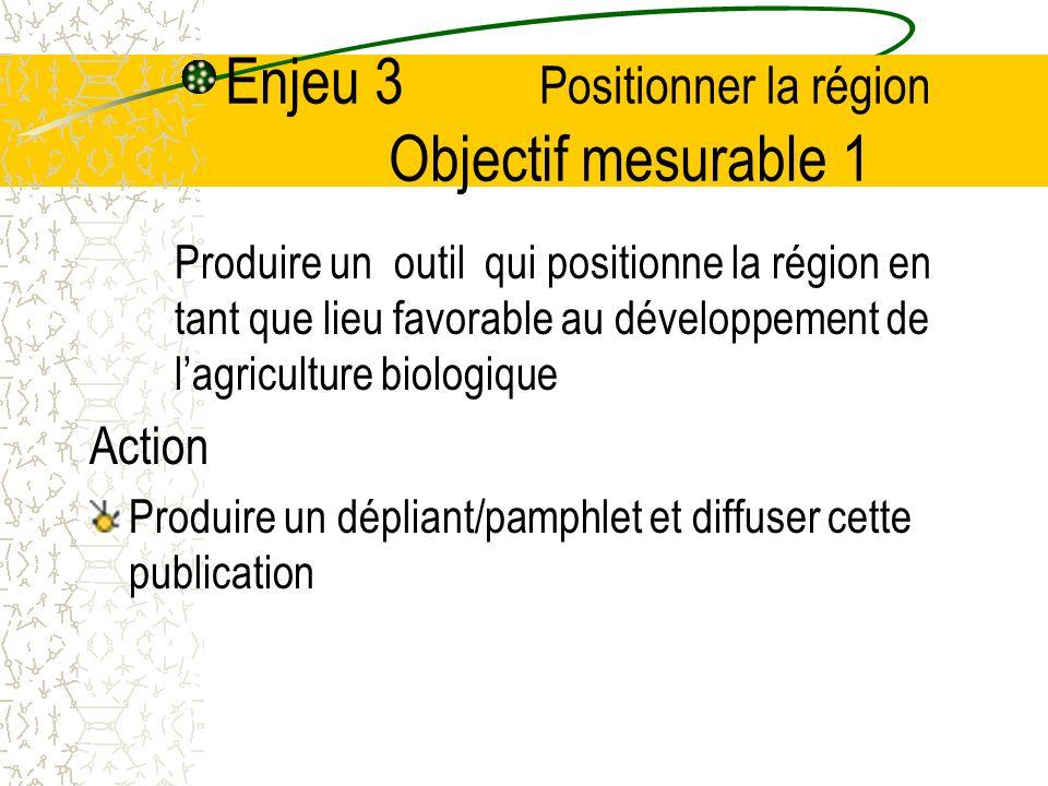 Enjeu 3 Positionner la région Objectif mesurable 1 Produire un outil qui positionne la région en tant que lieu favorable au développement de lagriculture biologique Action Produire un dépliant/pamphlet et diffuser cette publication