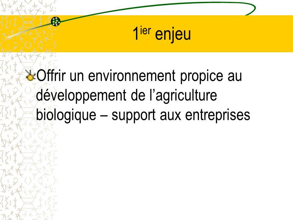 1 ier enjeu Offrir un environnement propice au développement de lagriculture biologique – support aux entreprises