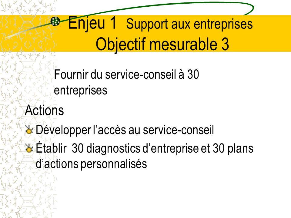 Enjeu 3 Positionner la région Objectif mesurable 4 Sallier à dautre régions dans cette démarche de positionnement Action Établir des approches auprès du Bas-Saint- Laurent et dautres régions du Québec
