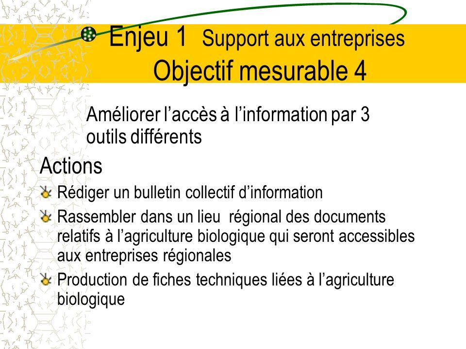2 ième enjeu Faciliter la mise en marché des produits biologiques régionaux