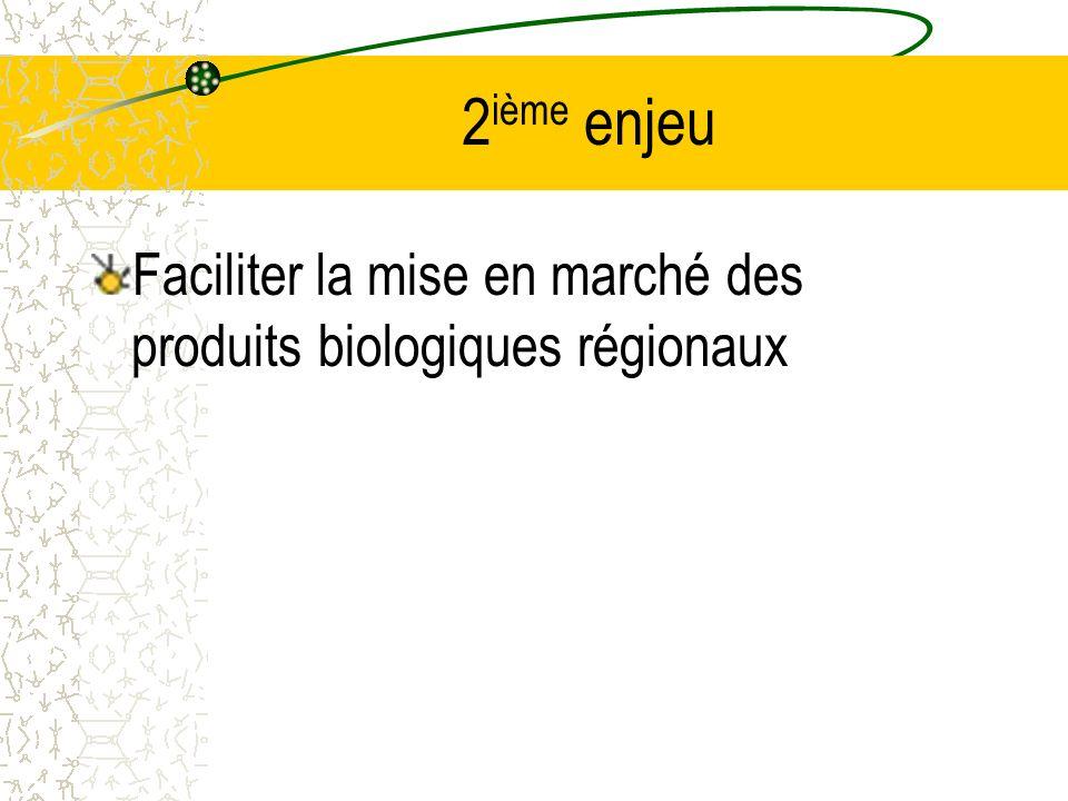 Enjeu 2 Mise en marché Objectif mesurable 1 Augmenter la connaissance du marché par 3 actions précises Actions Colliger de linformation sur les acheteurs et distributeurs bio Inviter des acheteurs à venir présenter leurs besoins en produits biologiques dans notre région Identifier une autre action ou activité