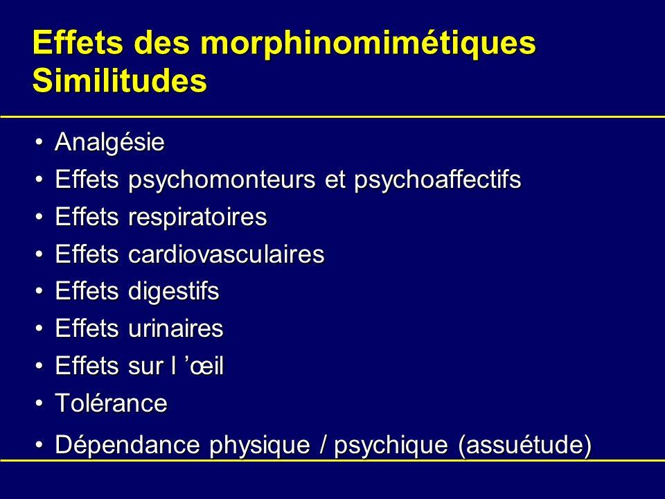 Effets des morphinomimétiques Similitudes AnalgésieAnalgésie Effets psychomonteurs et psychoaffectifsEffets psychomonteurs et psychoaffectifs Effets r