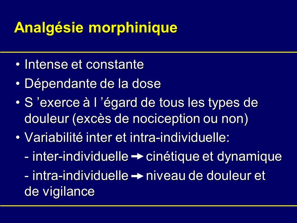 Analgésie morphinique Intense et constanteIntense et constante Dépendante de la doseDépendante de la dose S exerce à l égard de tous les types de doul