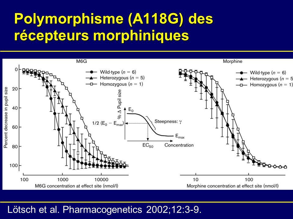 Polymorphisme (A118G) des récepteurs morphiniques Lötsch et al. Pharmacogenetics 2002;12:3-9.