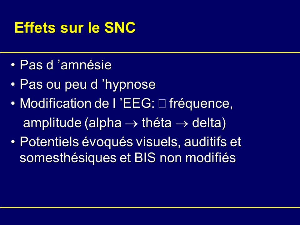 Effets sur le SNC Pas d amnésiePas d amnésie Pas ou peu d hypnosePas ou peu d hypnose Modification de l EEG: fréquence,Modification de l EEG: fréquenc