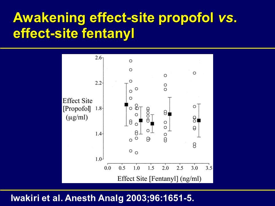 Awakening effect-site propofol vs. effect-site fentanyl Iwakiri et al. Anesth Analg 2003;96:1651-5.