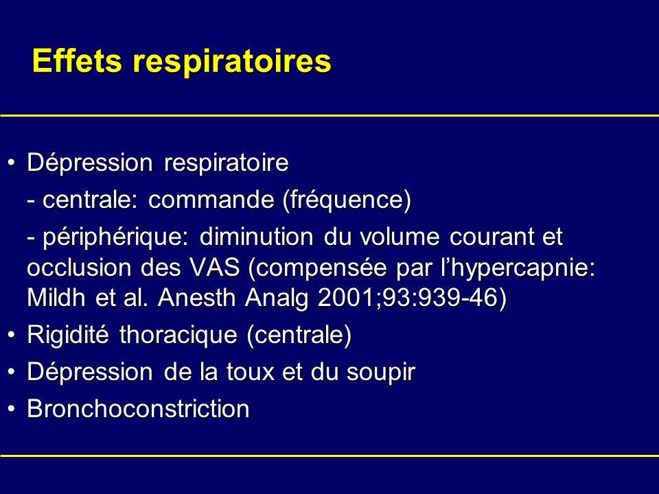 Effets respiratoires Dépression respiratoireDépression respiratoire - centrale: commande (fréquence) - périphérique: diminution du volume courant et o