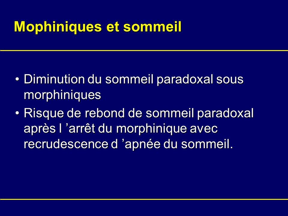 Mophiniques et sommeil Diminution du sommeil paradoxal sous morphiniquesDiminution du sommeil paradoxal sous morphiniques Risque de rebond de sommeil