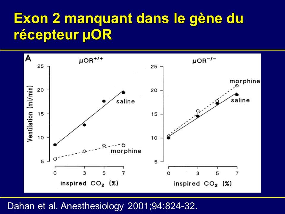Exon 2 manquant dans le gène du récepteur µOR Dahan et al. Anesthesiology 2001;94:824-32.