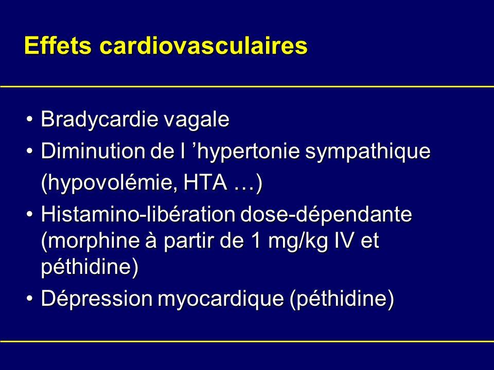 Effets cardiovasculaires Bradycardie vagaleBradycardie vagale Diminution de l hypertonie sympathiqueDiminution de l hypertonie sympathique (hypovolémi