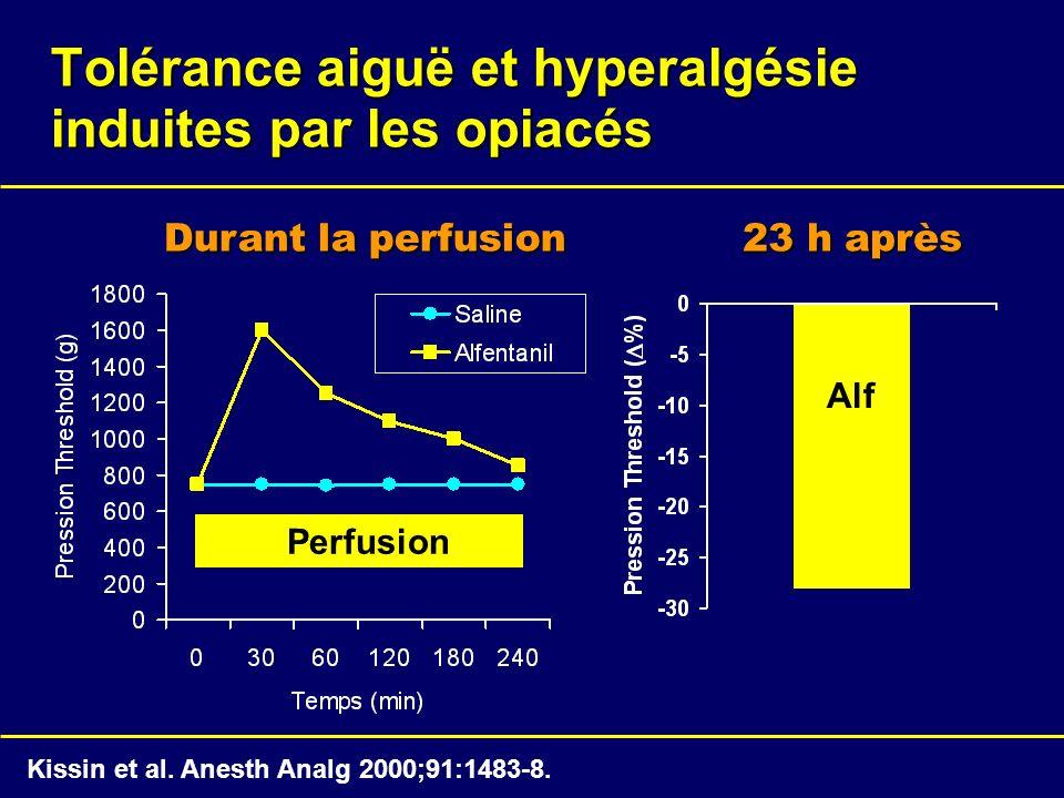 Tolérance aiguë et hyperalgésie induites par les opiacés Durant la perfusion Alf 23 h après Kissin et al. Anesth Analg 2000;91:1483-8. Perfusion