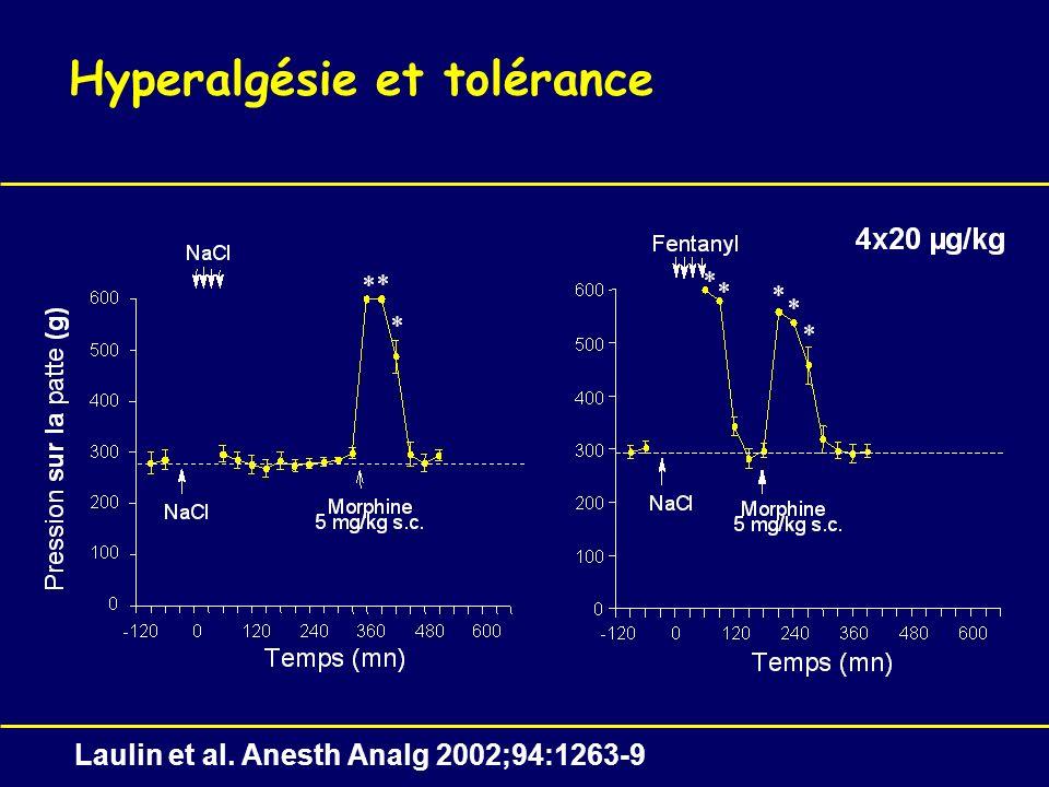 Hyperalgésie et tolérance Laulin et al. Anesth Analg 2002;94:1263-9