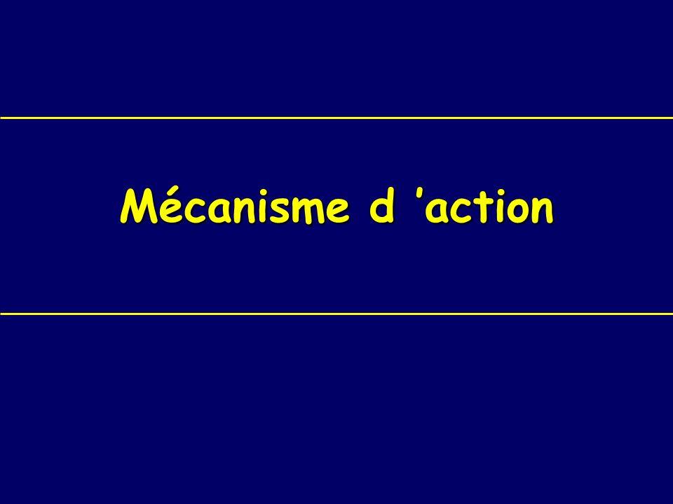 Mécanisme d action