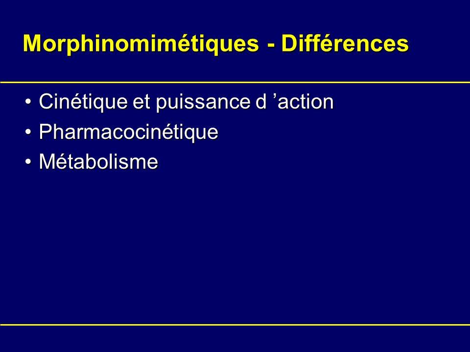 Morphinomimétiques - Différences Cinétique et puissance d actionCinétique et puissance d action PharmacocinétiquePharmacocinétique MétabolismeMétaboli