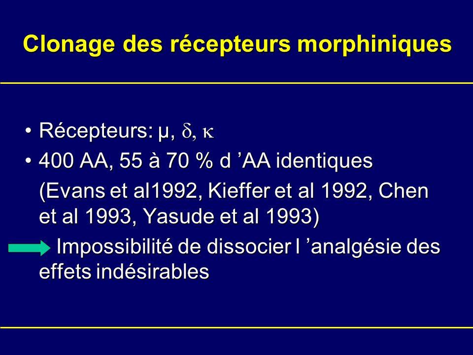 Clonage des récepteurs morphiniques Récepteurs: µ,Récepteurs: µ, 400 AA, 55 à 70 % d AA identiques400 AA, 55 à 70 % d AA identiques (Evans et al1992,