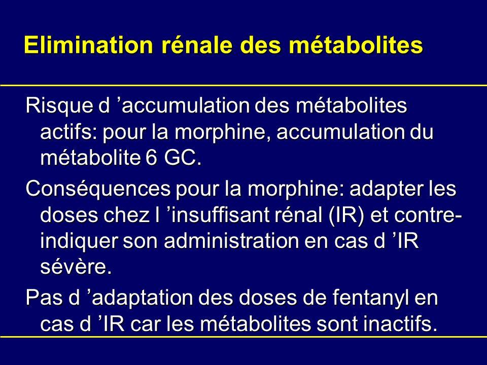Elimination rénale des métabolites Risque d accumulation des métabolites actifs: pour la morphine, accumulation du métabolite 6 GC. Conséquences pour