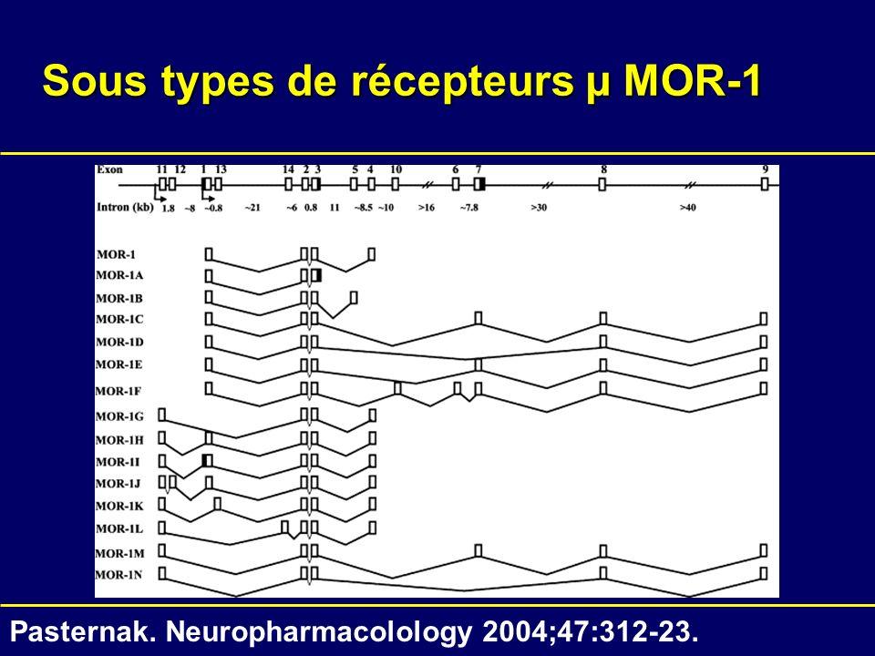 Sous types de récepteurs µ MOR-1 Pasternak. Neuropharmacolology 2004;47:312-23.