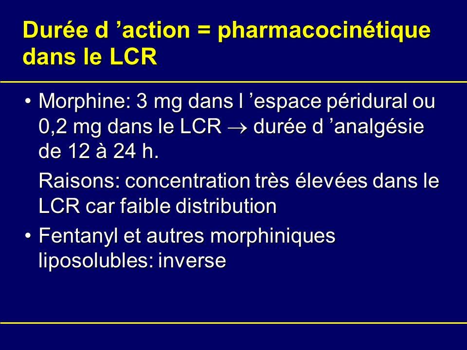Durée d action = pharmacocinétique dans le LCR Morphine: 3 mg dans l espace péridural ou 0,2 mg dans le LCR durée d analgésie de 12 à 24 h.Morphine: 3