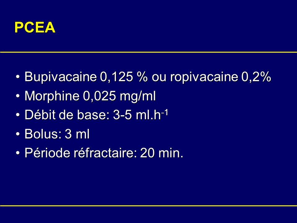 PCEA Bupivacaine 0,125 % ou ropivacaine 0,2%Bupivacaine 0,125 % ou ropivacaine 0,2% Morphine 0,025 mg/mlMorphine 0,025 mg/ml Débit de base: 3-5 ml.h -