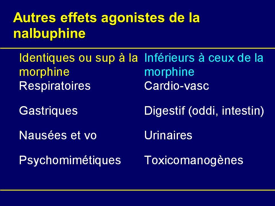 Autres effets agonistes de la nalbuphine