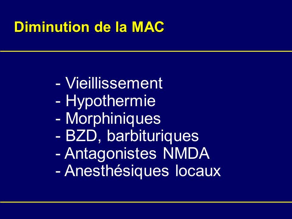 Diminution de la MAC - Vieillissement - Hypothermie - Morphiniques - BZD, barbituriques - Antagonistes NMDA - Anesthésiques locaux