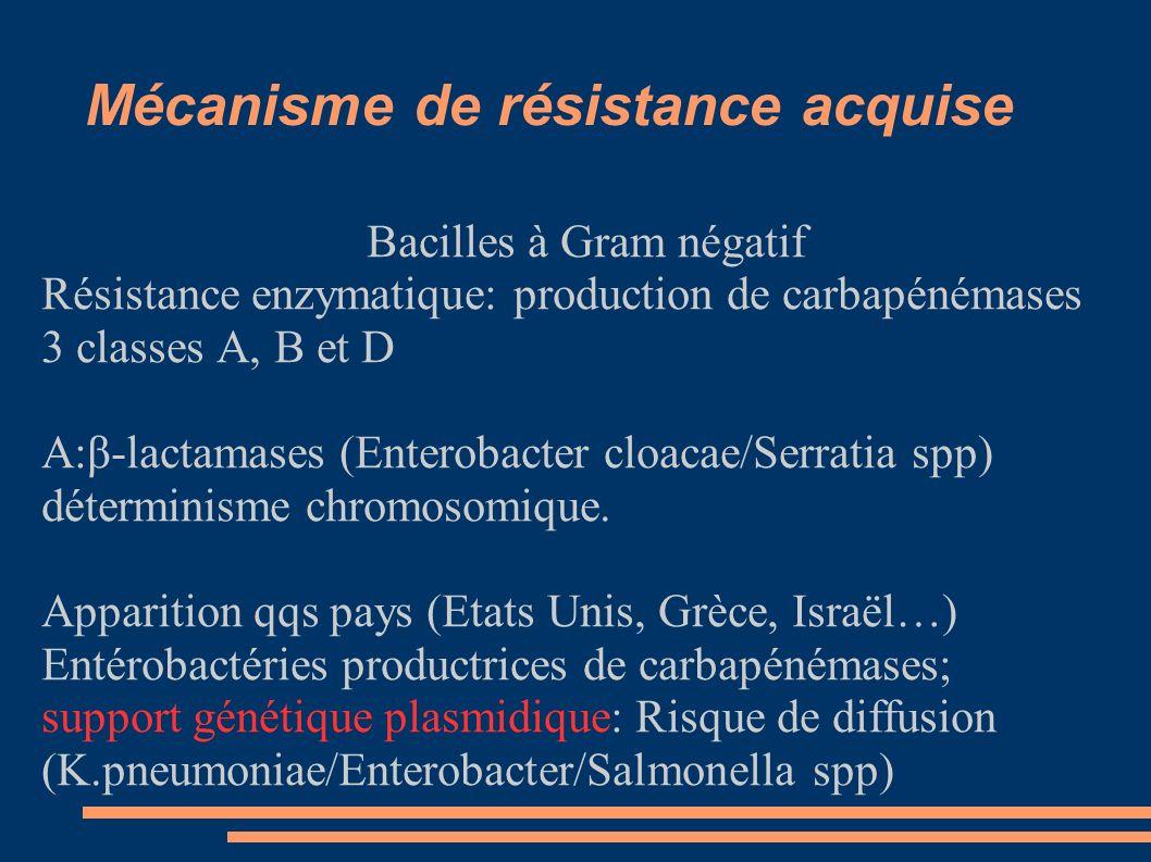 Mécanisme de résistance acquise Bacilles à Gram négatif Résistance enzymatique: production de carbapénémases 3 classes A, B et D A:β-lactamases (Enterobacter cloacae/Serratia spp) déterminisme chromosomique.