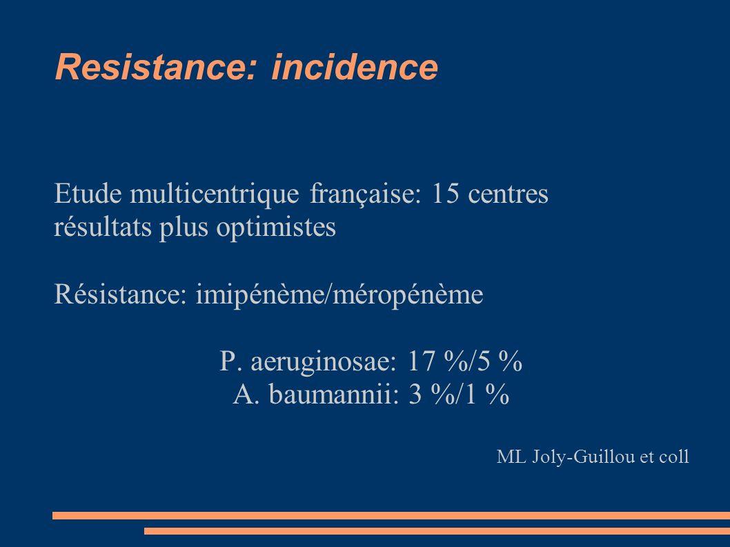 Resistance: incidence Etude multicentrique française: 15 centres résultats plus optimistes Résistance: imipénème/méropénème P. aeruginosae: 17 %/5 % A