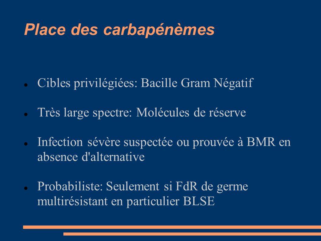 Place des carbapénèmes Cibles privilégiées: Bacille Gram Négatif Très large spectre: Molécules de réserve Infection sévère suspectée ou prouvée à BMR