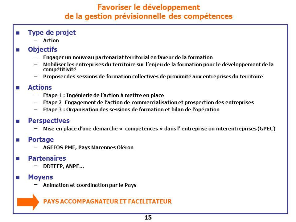 15 Favoriser le développement de la gestion prévisionnelle des compétences Type de projet – Action Objectifs – Engager un nouveau partenariat territor