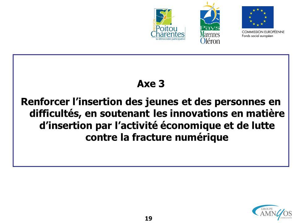 19 Axe 3 Renforcer linsertion des jeunes et des personnes en difficultés, en soutenant les innovations en matière dinsertion par lactivité économique